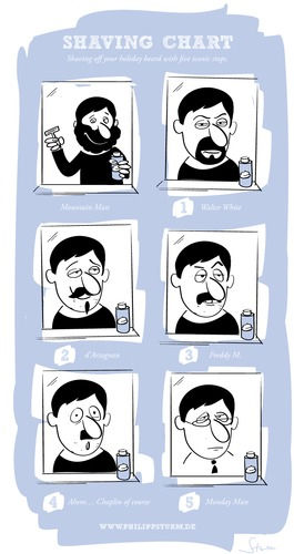 Cartoon: The Shaving Chart (medium) by philippsturm tagged shaving,beard,mountain,man,walter,white,breaking,bad,dartagnan,freddy,mercury,charly,chaplin,chart,haircut,hair,style,rasur,rasieren,bart,schnurrbart,mustache,frisur,haarschnitt,friseur,caveman,hipster,cartoon