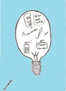 Cartoon: erdogan lot of ingenuity (small) by Seydi Ahmet BAYRAKTAR tagged erdogan,lot,of,ingenuity