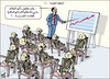 Cartoon: Smart Plans (small) by samir alramahi tagged arab,development,plans,objectives,plan,ramahi,cartoon
